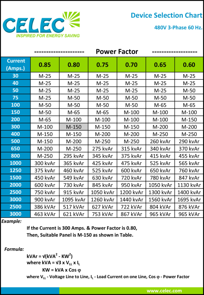 Motor   Chart 3 Phase as well Single Phase Motor Capacitor Sizing Chart further 93pfc Power Factor Control Relay as well Single Phase Motor Capacitor Sizing Chart moreover Harmonic Reactor. on kvar capacitor chart